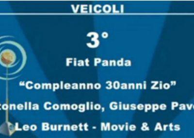 """Radiofestival – Fiat Panda """"Compleanno 30 anni zio"""""""